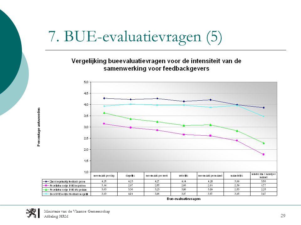 Ministerie van de Vlaamse Gemeenschap Afdeling HRM 29 7. BUE-evaluatievragen (5)