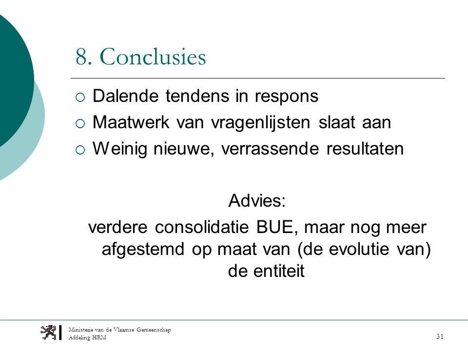 Ministerie van de Vlaamse Gemeenschap Afdeling HRM 31 8.