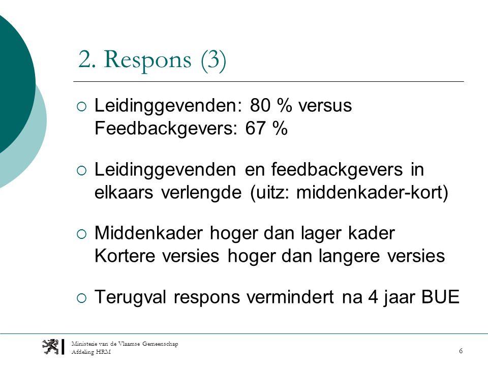 Ministerie van de Vlaamse Gemeenschap Afdeling HRM 6 2.