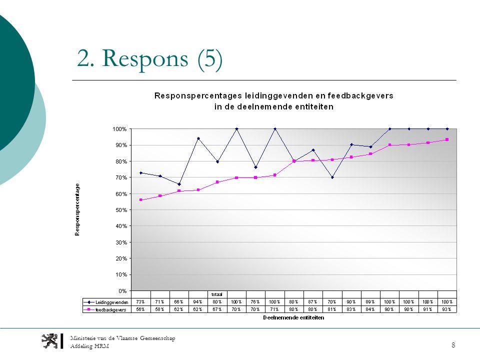 Ministerie van de Vlaamse Gemeenschap Afdeling HRM 8 2. Respons (5)
