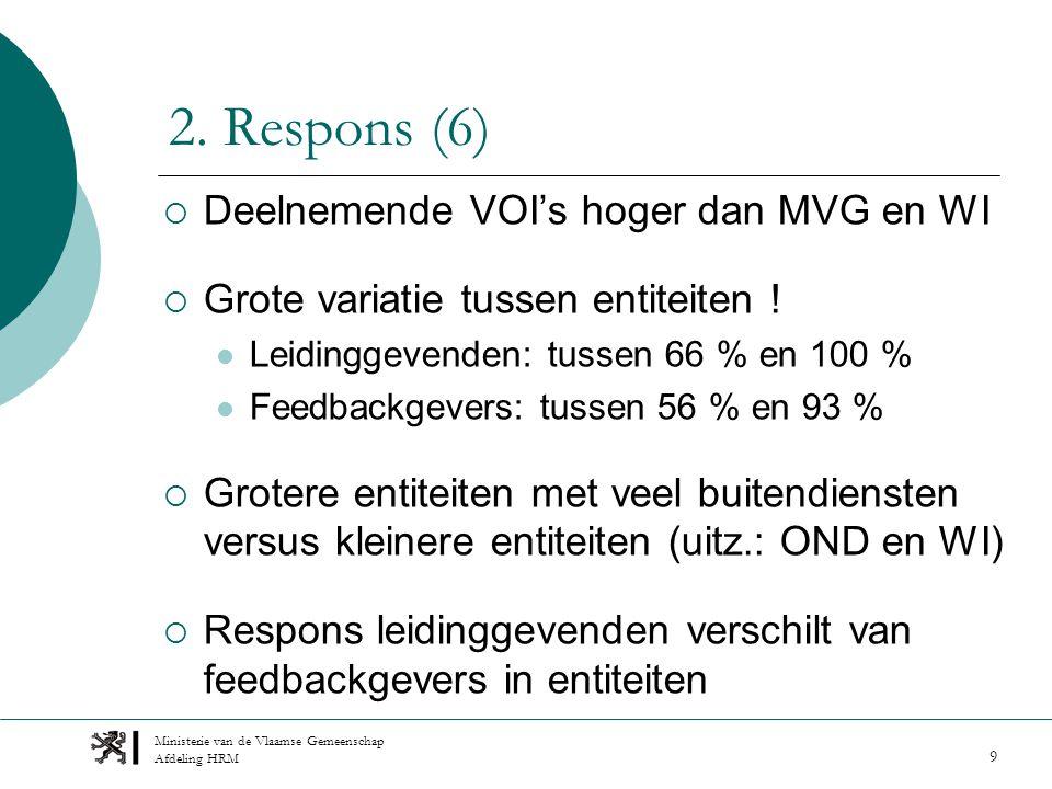 Ministerie van de Vlaamse Gemeenschap Afdeling HRM 9 2.