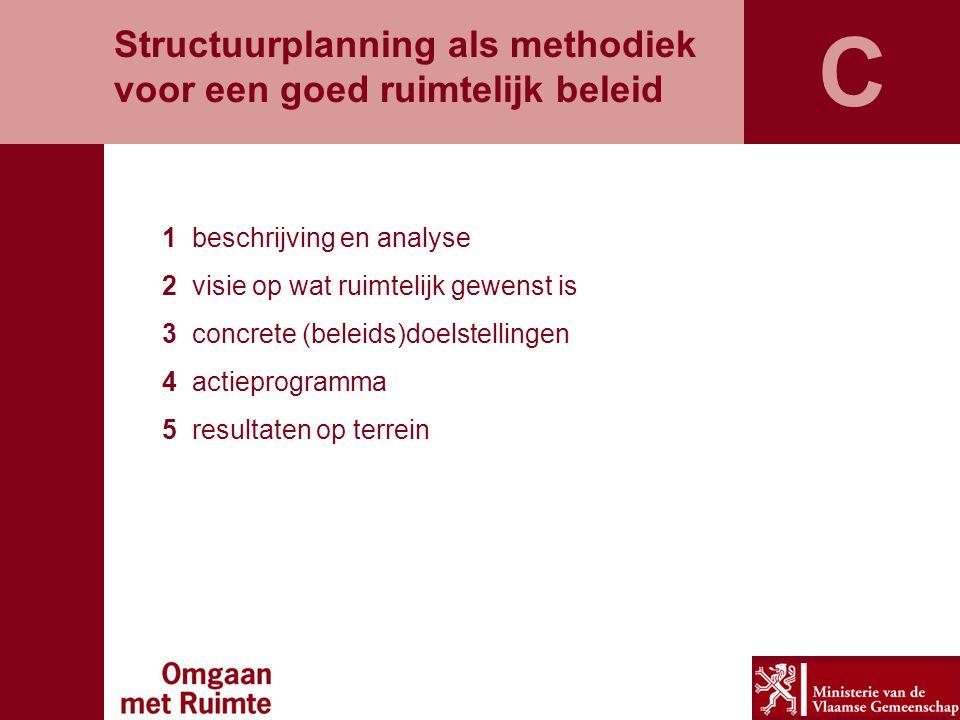 Structuurplanning als methodiek voor een goed ruimtelijk beleid 1 beschrijving en analyse 2 visie op wat ruimtelijk gewenst is 3 concrete (beleids)doelstellingen 4 actieprogramma 5 resultaten op terrein C