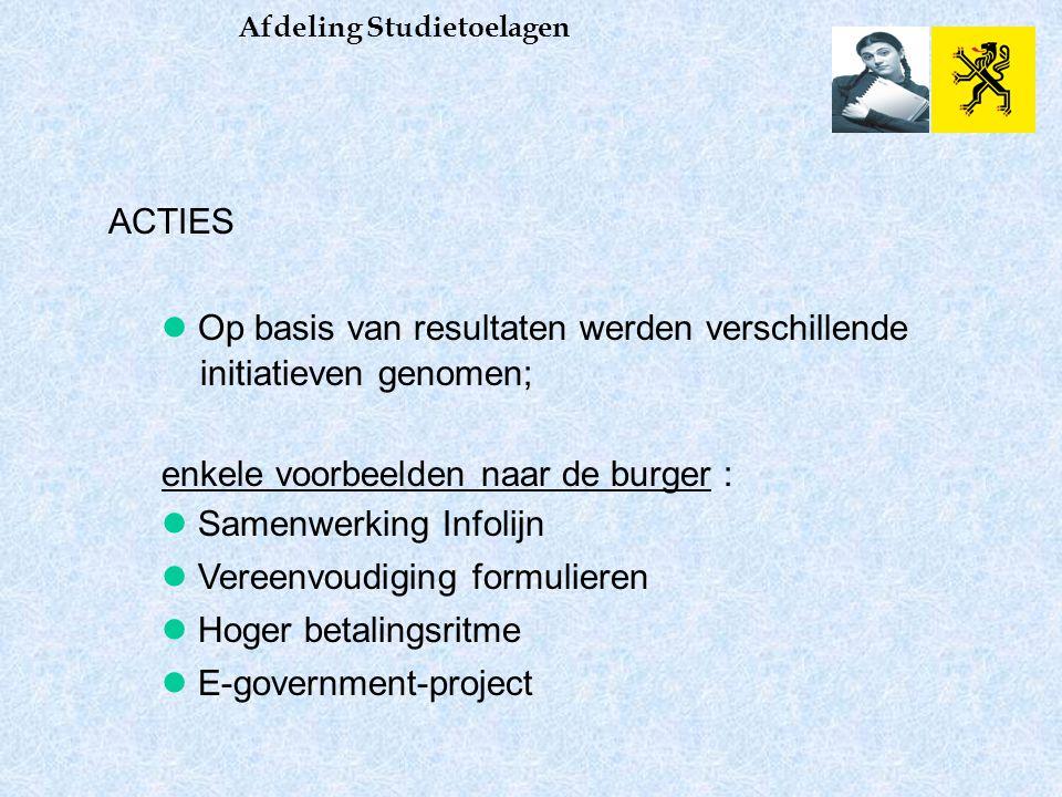 Afdeling Studietoelagen ACTIES Op basis van resultaten werden verschillende initiatieven genomen; enkele voorbeelden naar de burger : Samenwerking Infolijn Vereenvoudiging formulieren Hoger betalingsritme E-government-project