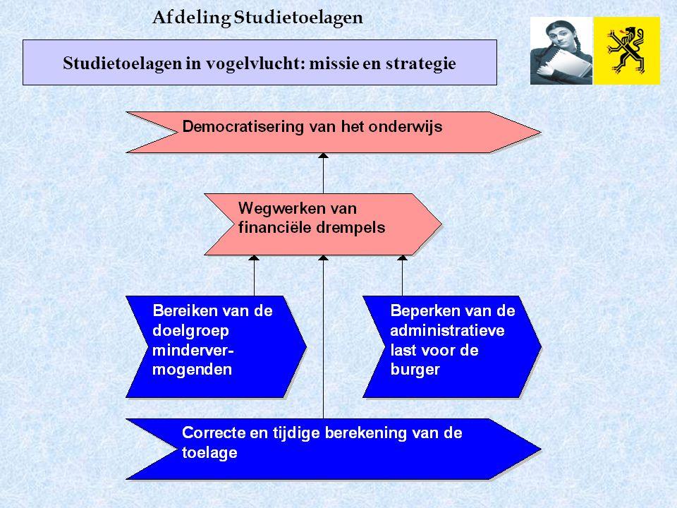 Studietoelagen in vogelvlucht: missie en strategie Afdeling Studietoelagen