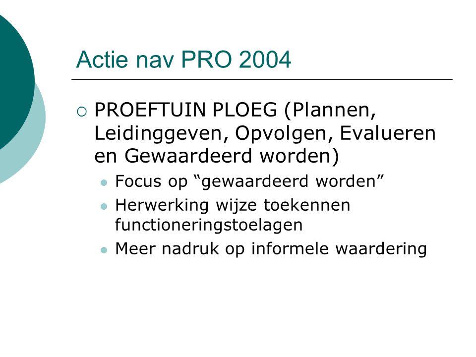 Actie nav PRO 2004  PROEFTUIN PLOEG (Plannen, Leidinggeven, Opvolgen, Evalueren en Gewaardeerd worden) Focus op gewaardeerd worden Herwerking wijze toekennen functioneringstoelagen Meer nadruk op informele waardering