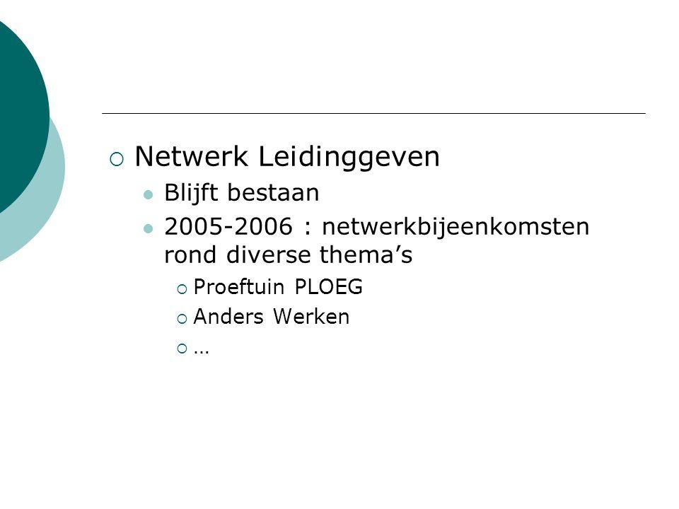  Netwerk Leidinggeven Blijft bestaan 2005-2006 : netwerkbijeenkomsten rond diverse thema's  Proeftuin PLOEG  Anders Werken  …