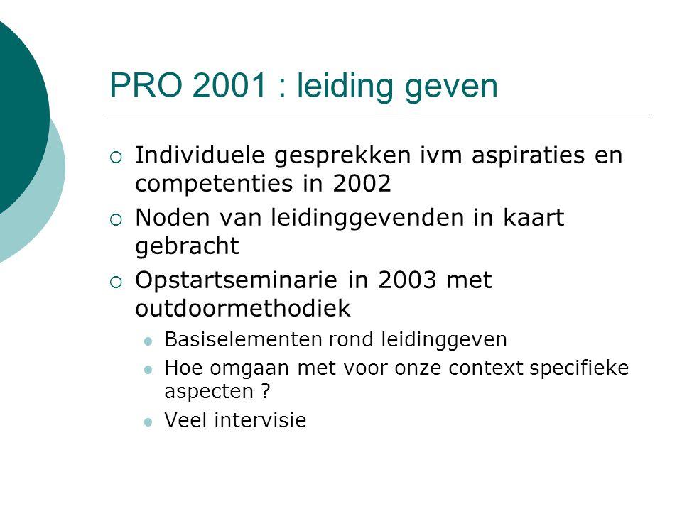  Vraag opstart netwerk leidinggevenden 2004 : intervisiesessies rond topics gekozen door leidinggevenden  Moeilijke gesprekken  Omgaan met verandering als leidinggevende  Persoonlijke planning  Wat drijft medewerkers