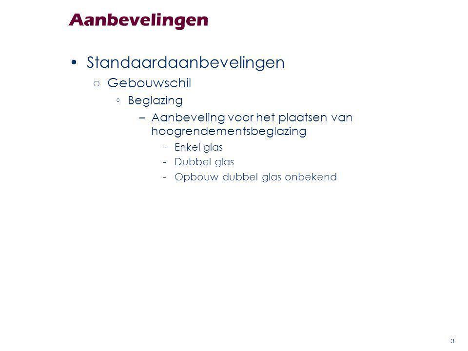 Aanbevelingen Standaardaanbevelingen ○Gebouwschil ◦Beglazing –Aanbeveling voor het plaatsen van hoogrendementsbeglazing Enkel glas Dubbel glas Opbo
