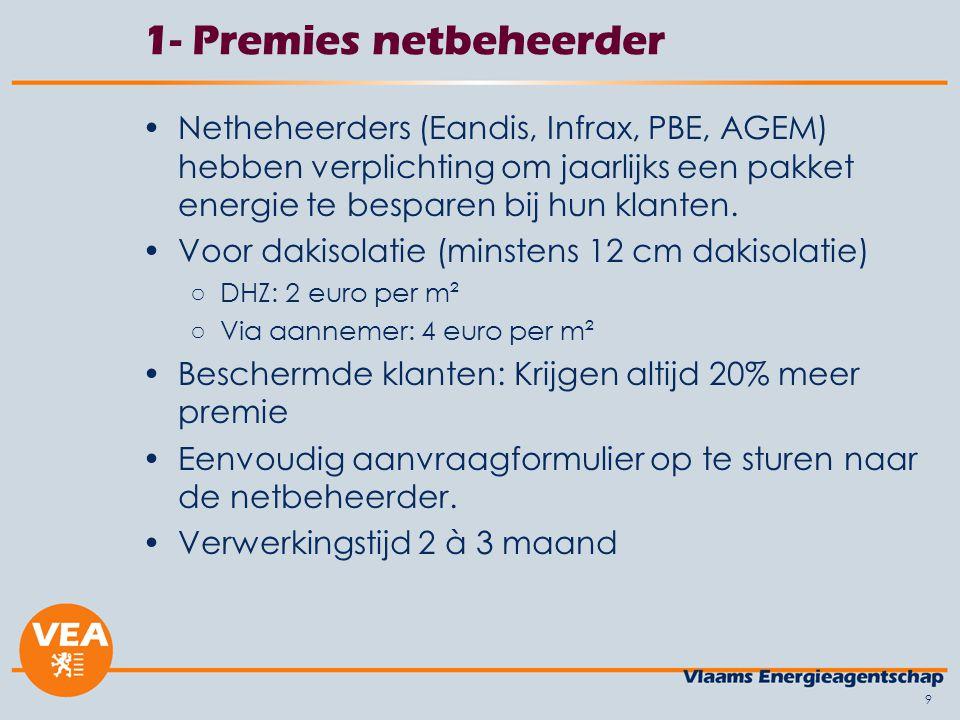 9 1- Premies netbeheerder Netheheerders (Eandis, Infrax, PBE, AGEM) hebben verplichting om jaarlijks een pakket energie te besparen bij hun klanten.
