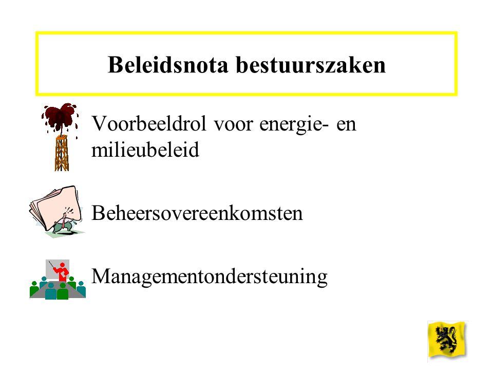 Voorbeeldrol voor energie- en milieubeleid Beheersovereenkomsten Managementondersteuning Beleidsnota bestuurszaken