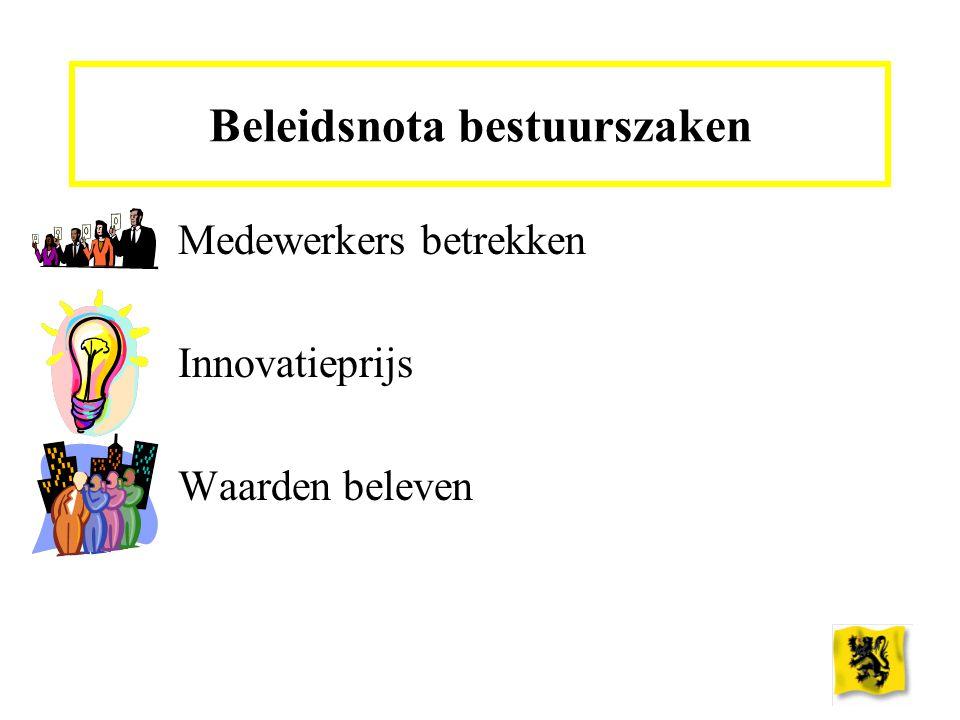 Medewerkers betrekken Innovatieprijs Waarden beleven Beleidsnota bestuurszaken