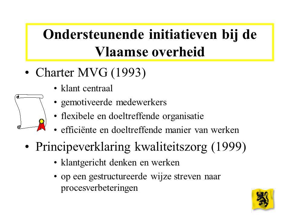 Ondersteunende initiatieven bij de Vlaamse overheid Charter MVG (1993) klant centraal gemotiveerde medewerkers flexibele en doeltreffende organisatie efficiënte en doeltreffende manier van werken Principeverklaring kwaliteitszorg (1999) klantgericht denken en werken op een gestructureerde wijze streven naar procesverbeteringen