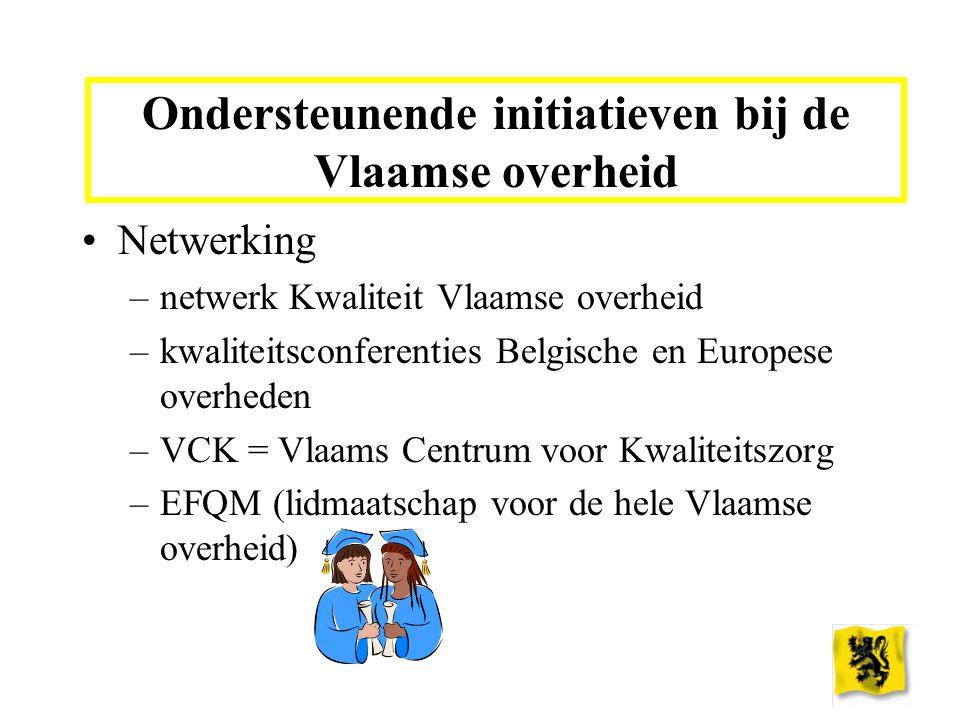 Ondersteunende initiatieven bij de Vlaamse overheid Netwerking –netwerk Kwaliteit Vlaamse overheid –kwaliteitsconferenties Belgische en Europese overheden –VCK = Vlaams Centrum voor Kwaliteitszorg –EFQM (lidmaatschap voor de hele Vlaamse overheid)