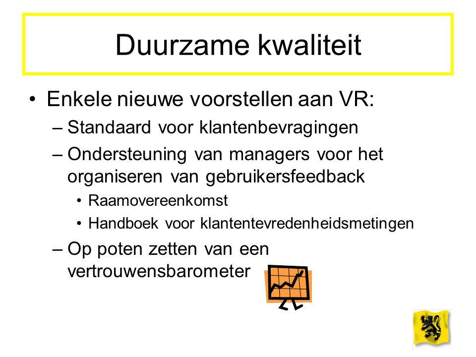 Duurzame kwaliteit Enkele nieuwe voorstellen aan VR: –Standaard voor klantenbevragingen –Ondersteuning van managers voor het organiseren van gebruiker