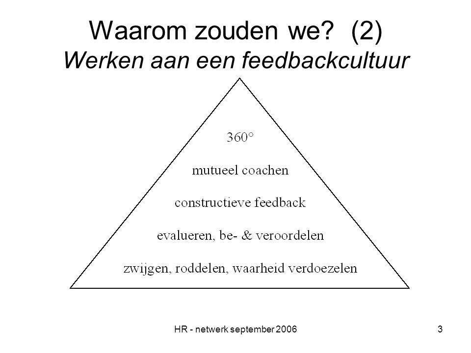 HR - netwerk september 20063 Waarom zouden we (2) Werken aan een feedbackcultuur