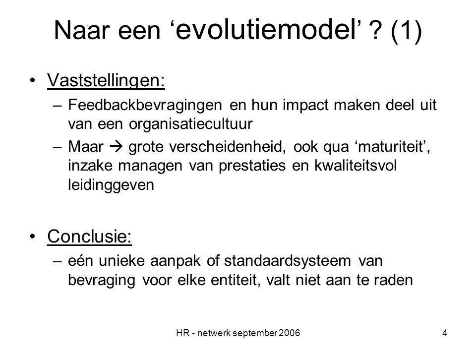 HR - netwerk september 20064 Naar een ' evolutiemodel ' .
