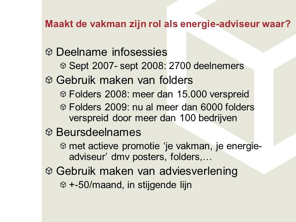 Maakt de vakman zijn rol als energie-adviseur waar? Deelname infosessies Sept 2007- sept 2008: 2700 deelnemers Gebruik maken van folders Folders 2008: