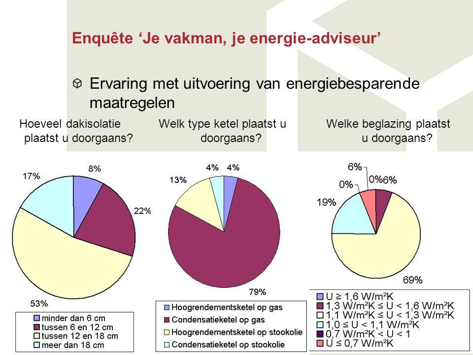 Enquête 'Je vakman, je energie-adviseur' Ervaring met uitvoering van energiebesparende maatregelen Hoeveel dakisolatie plaatst u doorgaans? Welk type