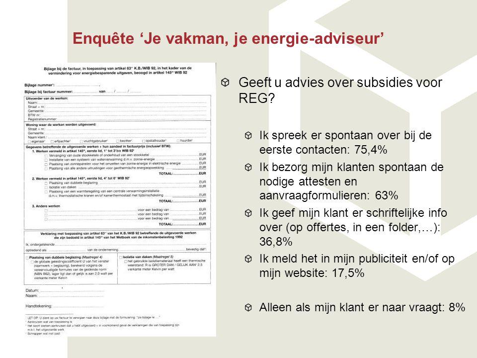 Enquête 'Je vakman, je energie-adviseur' Geeft u advies over subsidies voor REG? Ik spreek er spontaan over bij de eerste contacten: 75,4% Ik bezorg m