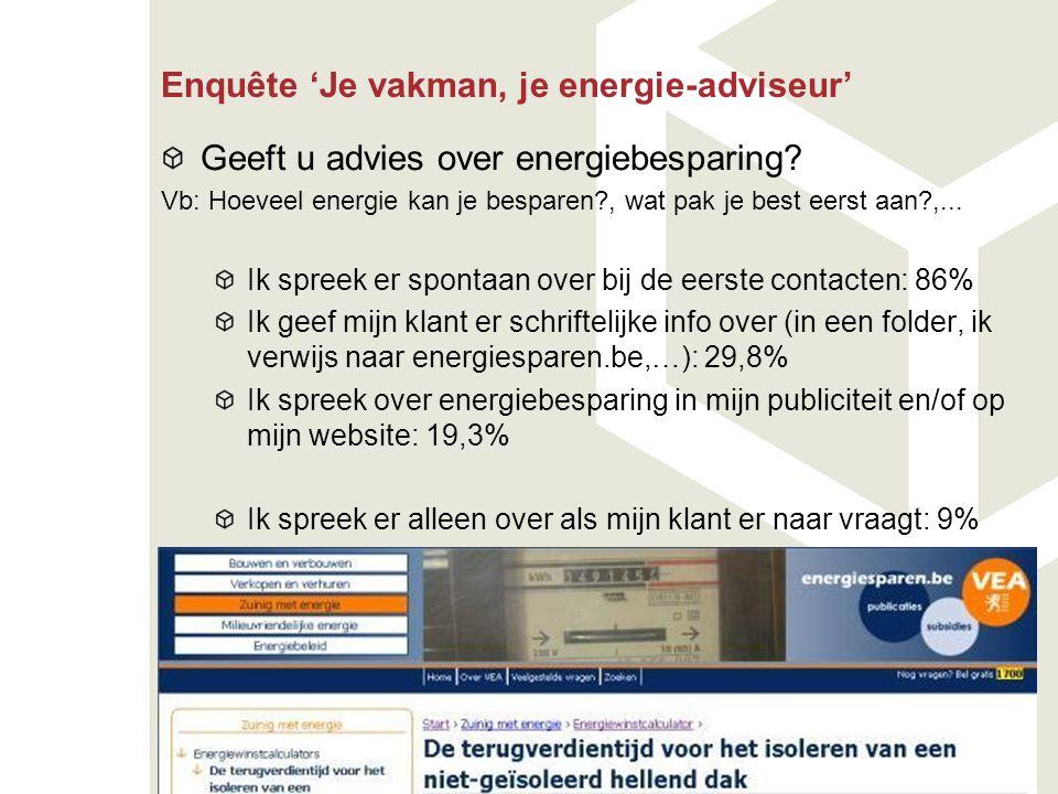 Enquête 'Je vakman, je energie-adviseur' Geeft u advies over energiebesparing? Vb: Hoeveel energie kan je besparen?, wat pak je best eerst aan?,... Ik