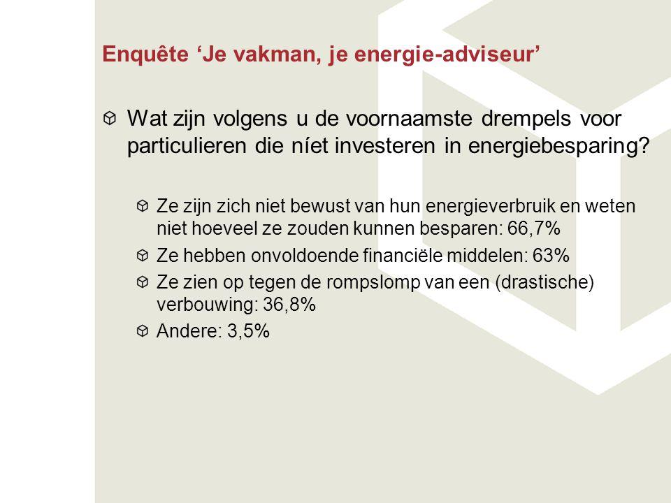 Enquête 'Je vakman, je energie-adviseur' Wat zijn volgens u de voornaamste drempels voor particulieren die níet investeren in energiebesparing? Ze zij