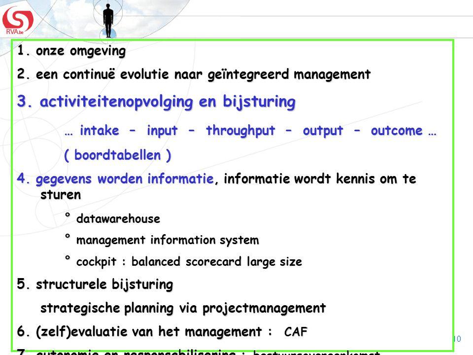 10 1. onze omgeving 2. een continuë evolutie naar geïntegreerd management 3. activiteitenopvolging en bijsturing … intake – input – throughput – outpu