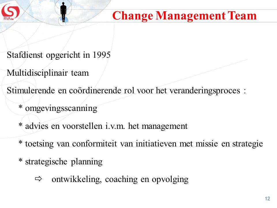 12 Change Management Team Stafdienst opgericht in 1995 Multidisciplinair team Stimulerende en coördinerende rol voor het veranderingsproces : * omgevi