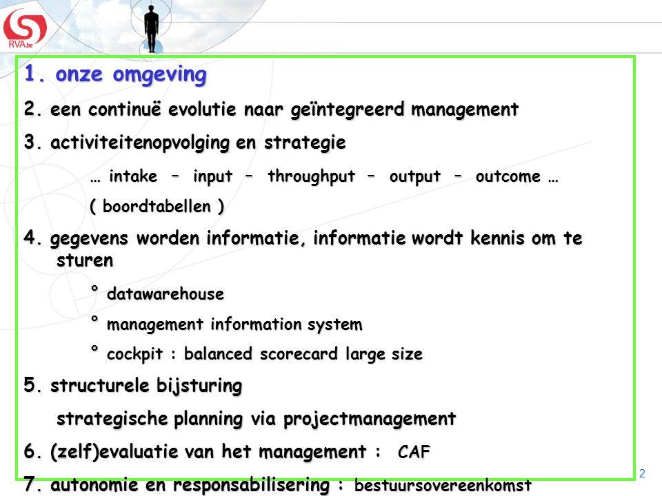2 1. onze omgeving 2. een continuë evolutie naar geïntegreerd management 3. activiteitenopvolging en strategie … intake – input – throughput – output