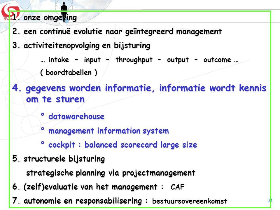 31 1. onze omgeving 2. een continuë evolutie naar geïntegreerd management 3. activiteitenopvolging en bijsturing … intake – input – throughput – outpu