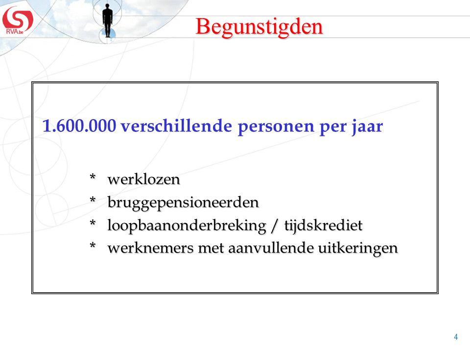 4 Begunstigden 1.600.000 verschillende personen per jaar * werklozen * bruggepensioneerden * loopbaanonderbreking / tijdskrediet * werknemers met aanv
