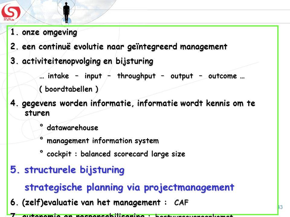 43 1. onze omgeving 2. een continuë evolutie naar geïntegreerd management 3. activiteitenopvolging en bijsturing … intake – input – throughput – outpu