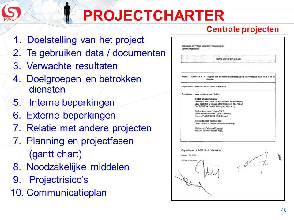 48 PROJECTCHARTER Centrale projecten 1. Doelstelling van het project 2. Te gebruiken data / documenten 3. Verwachte resultaten 4. Doelgroepen en betro