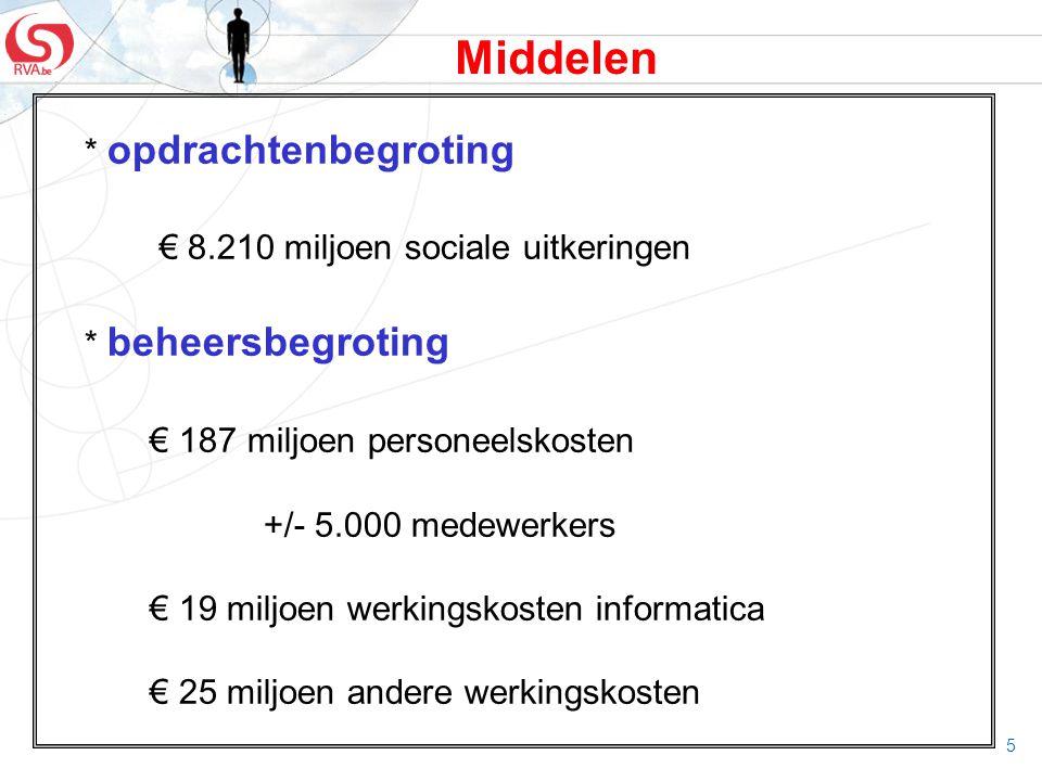 5 Middelen * opdrachtenbegroting € 8.210 miljoen sociale uitkeringen * beheersbegroting € 187 miljoen personeelskosten +/- 5.000 medewerkers € 19 milj