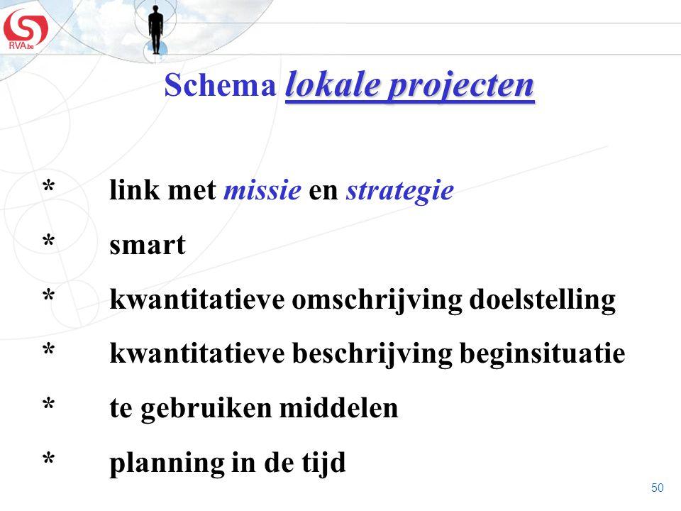 50 lokale projecten Schema lokale projecten *link met missie en strategie *smart *kwantitatieve omschrijving doelstelling *kwantitatieve beschrijving