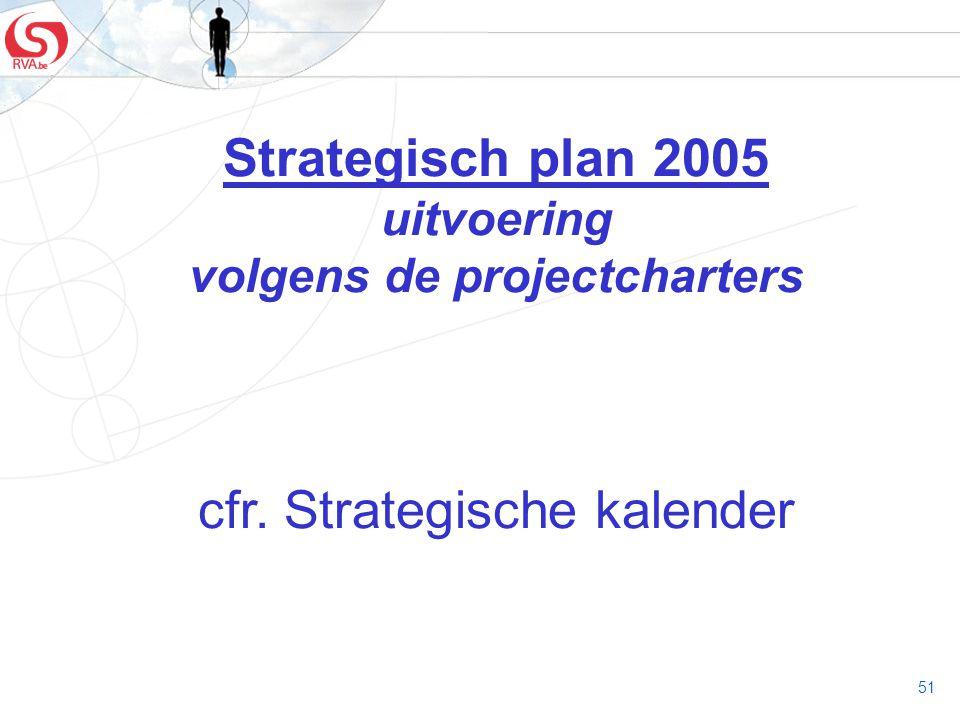 51 Strategisch plan 2005 uitvoering volgens de projectcharters cfr. Strategische kalender