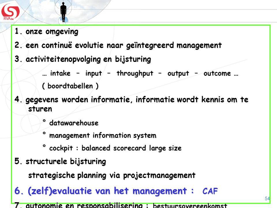 54 1. onze omgeving 2. een continuë evolutie naar geïntegreerd management 3. activiteitenopvolging en bijsturing … intake – input – throughput – outpu