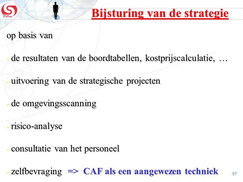57 Bijsturing van de strategie op basis van - de resultaten van de boordtabellen, kostprijscalculatie, … - uitvoering van de strategische projecten -