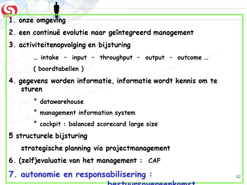 62 1. onze omgeving 2. een continuë evolutie naar geïntegreerd management 3. activiteitenopvolging en bijsturing … intake – input – throughput – outpu