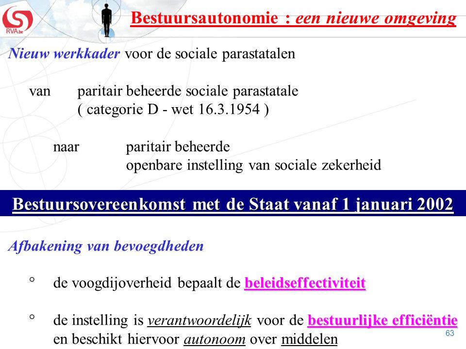 63 Bestuursautonomie : een nieuwe omgeving Nieuw werkkader voor de sociale parastatalen vanparitair beheerde sociale parastatale ( categorie D - wet 1