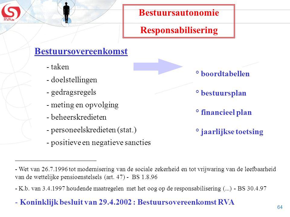 64 Bestuursovereenkomst - taken - doelstellingen - gedragsregels - meting en opvolging - beheerskredieten - personeelskredieten (stat.) - positieve en