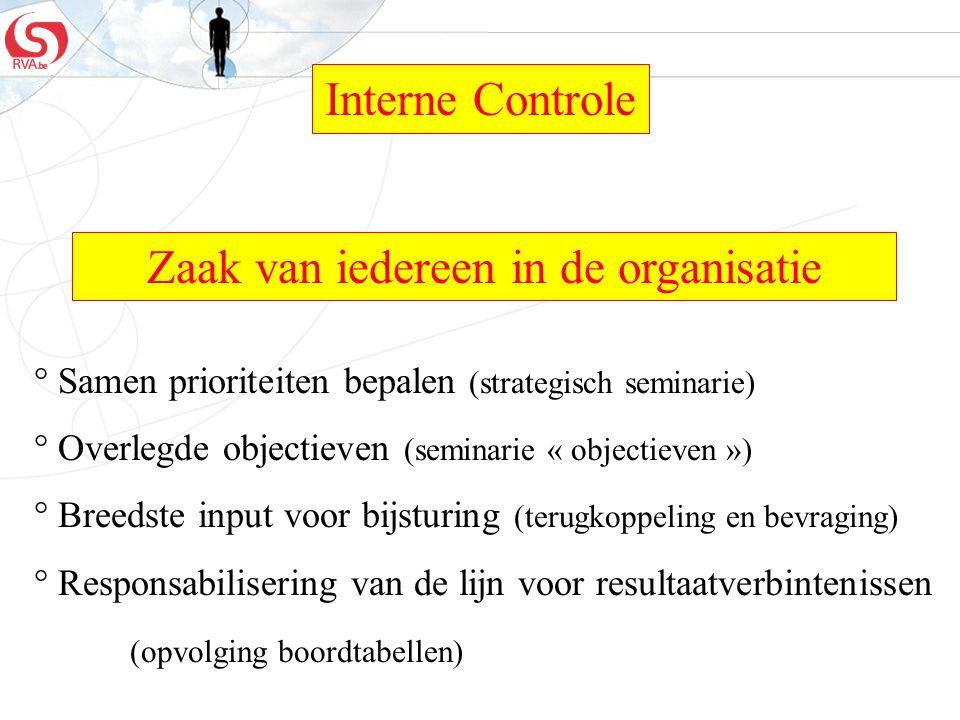 Interne Controle Zaak van iedereen in de organisatie ° Samen prioriteiten bepalen (strategisch seminarie) ° Overlegde objectieven (seminarie « objecti