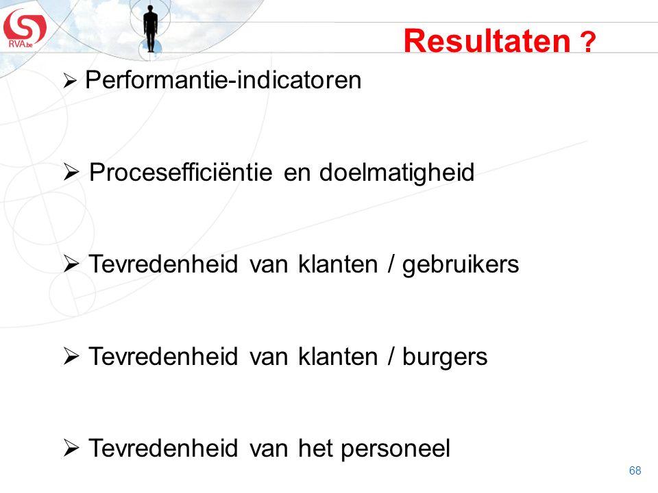 68 Resultaten ?  Performantie-indicatoren  Procesefficiëntie en doelmatigheid  Tevredenheid van klanten / gebruikers  Tevredenheid van klanten / b