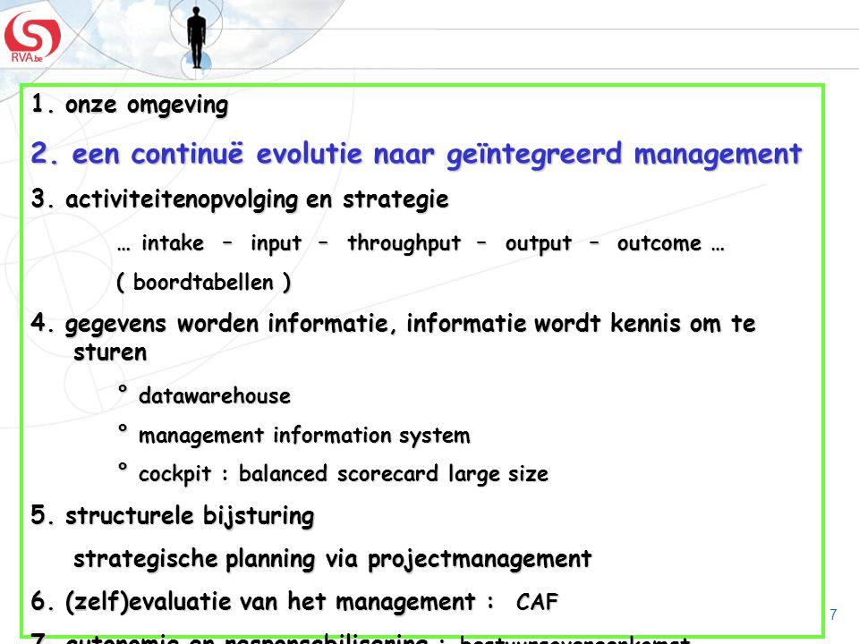 7 1. onze omgeving 2. een continuë evolutie naar geïntegreerd management 3. activiteitenopvolging en strategie … intake – input – throughput – output
