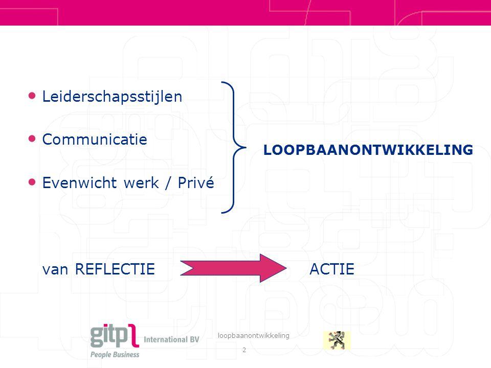 2 loopbaanontwikkeling Leiderschapsstijlen Communicatie Evenwicht werk / Privé van REFLECTIE ACTIE LOOPBAANONTWIKKELING