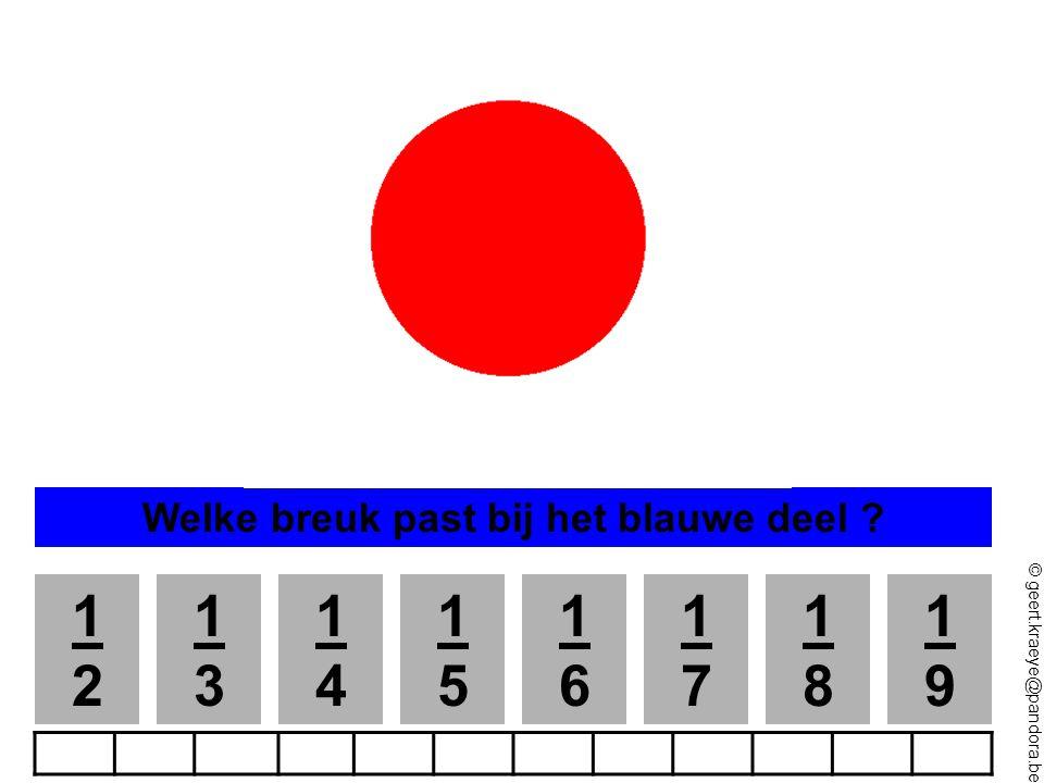 © geert.kraeye@pandora.be 2323 1313 0303 Welke breuk past bij het blauwe deel ? 2323