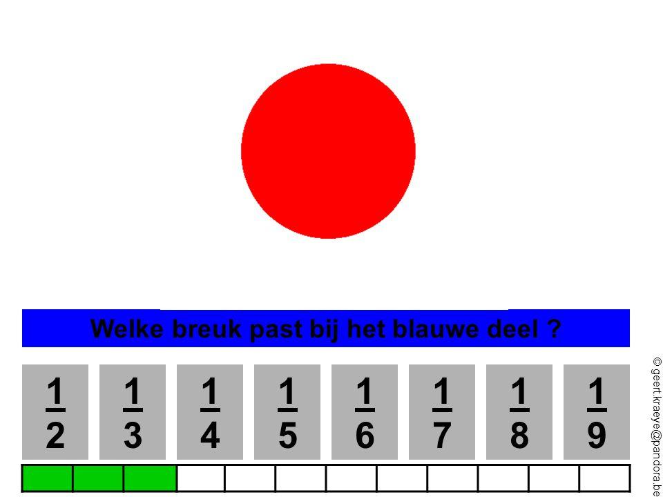 2424 1414 0404 Welke breuk past bij het blauwe deel ? 3434 4444