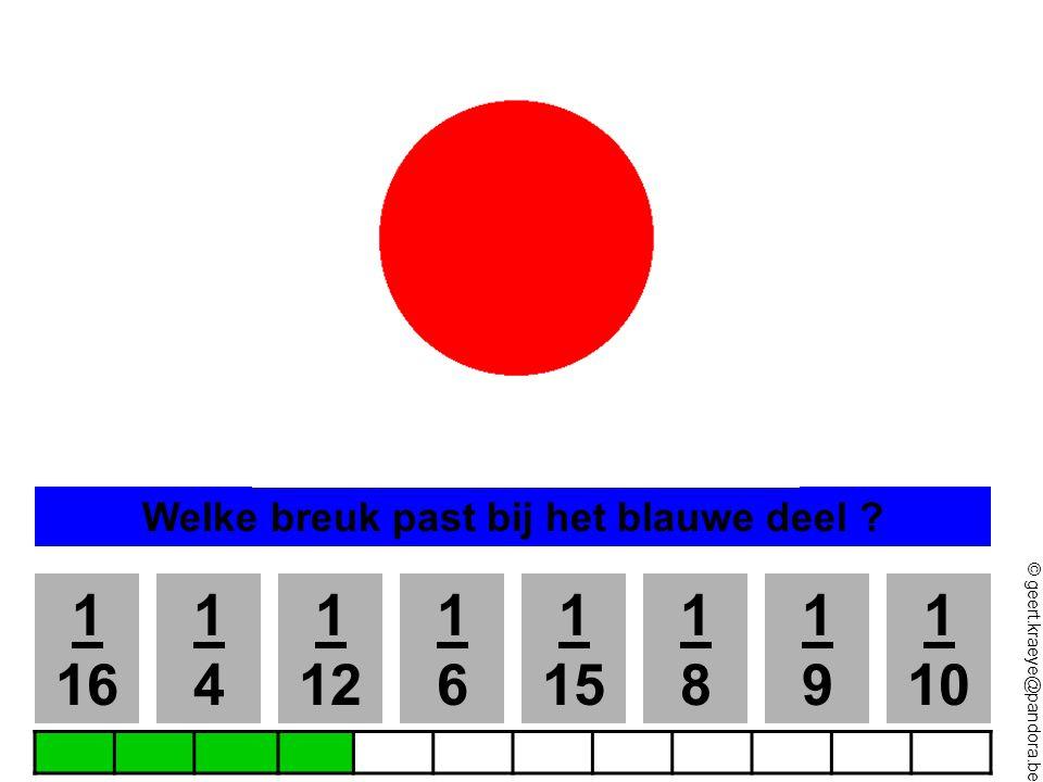 © geert.kraeye@pandora.be 2222 1212 0202 Welke breuk past bij het blauwe deel ?