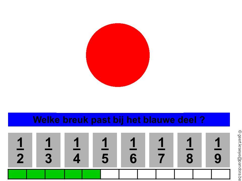 © geert.kraeye@pandora.be 1212 1818 1616 1717 1919 1313 1515 1414 Welke breuk past bij het blauwe deel ?