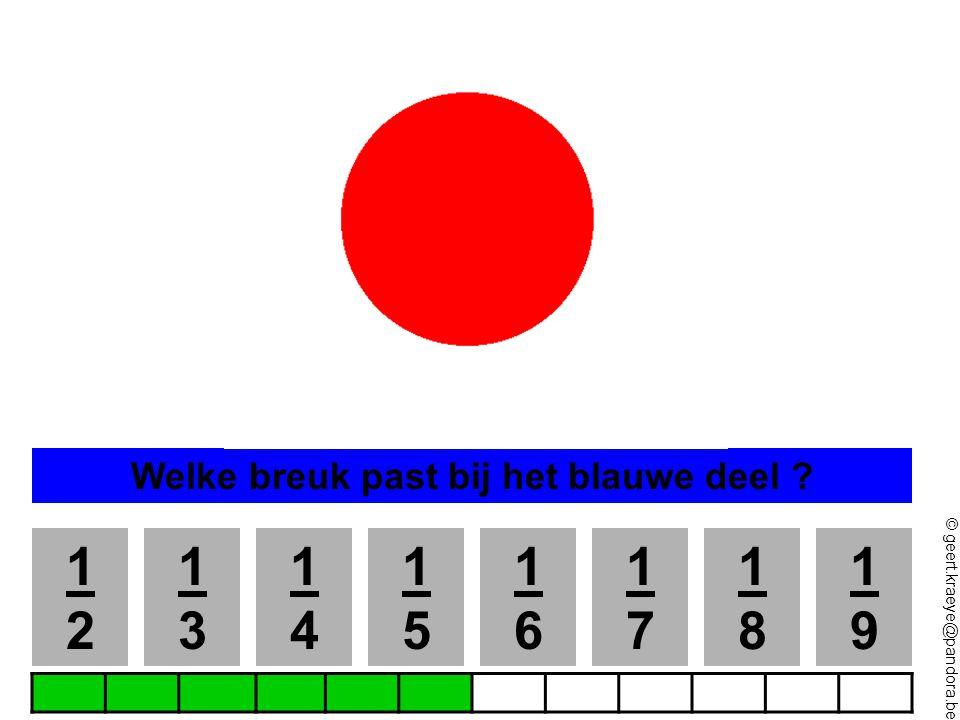 © geert.kraeye@pandora.be 1818 1616 1 15 1919 1 16 1 12 1414 Welke breuk past bij het blauwe deel .