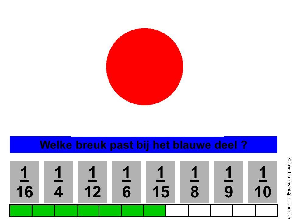 2323 1313 0303 Welke breuk past bij het blauwe deel ? 3333
